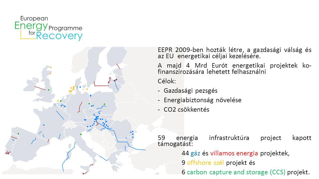 EEPR 2009-ben hozták létre, a gazdasági válság és az EU energetikai céljai kezelésére. A majd 4 Mrd Eurót energetikai projektek ko- finanszírozására l