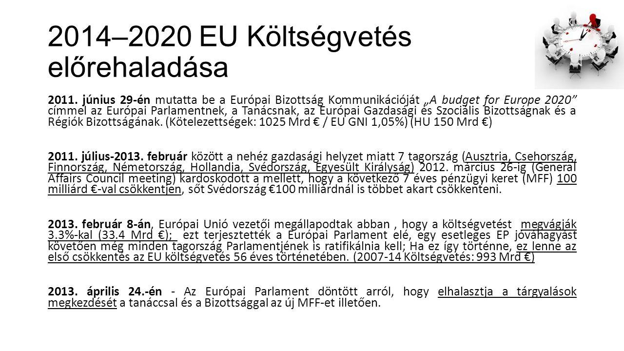 """2014–2020 EU Költségvetés előrehaladása 2011. június 29-én mutatta be a Európai Bizottság Kommunikációját """"A budget for Europe 2020"""" címmel az Európai"""