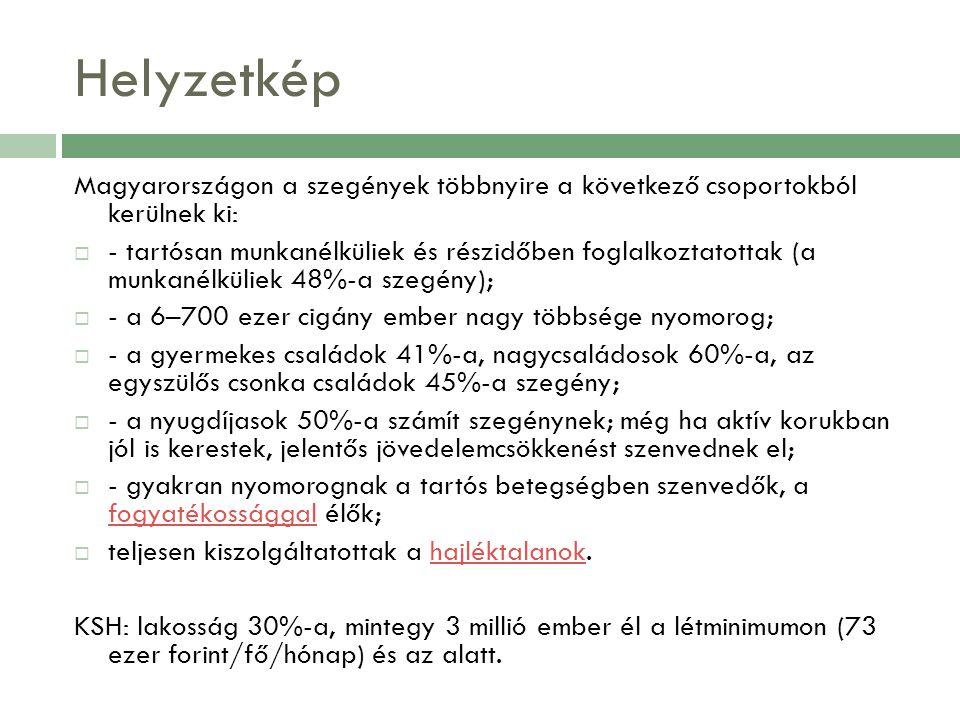 Helyzetkép Magyarországon a szegények többnyire a következő csoportokból kerülnek ki:  - tartósan munkanélküliek és részidőben foglalkoztatottak (a m