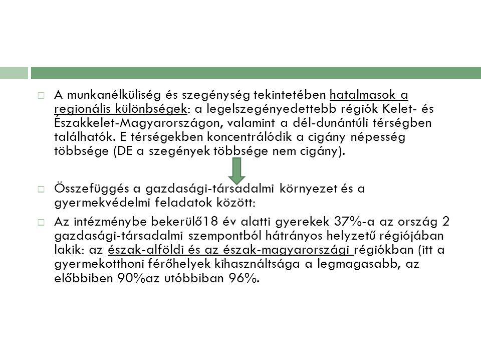  A munkanélküliség és szegénység tekintetében hatalmasok a regionális különbségek: a legelszegényedettebb régiók Kelet- és Északkelet-Magyarországon,