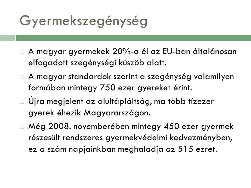 Gyermekszegénység  A magyar gyermekek 20%-a él az EU-ban általánosan elfogadott szegénységi küszöb alatt.  A magyar standardok szerint a szegénység