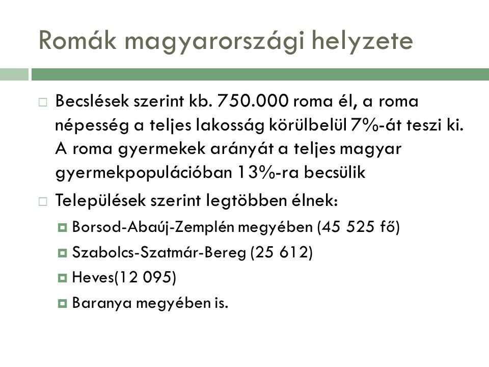 Romák magyarországi helyzete  Becslések szerint kb. 750.000 roma él, a roma népesség a teljes lakosság körülbelül 7%-át teszi ki. A roma gyermekek ar