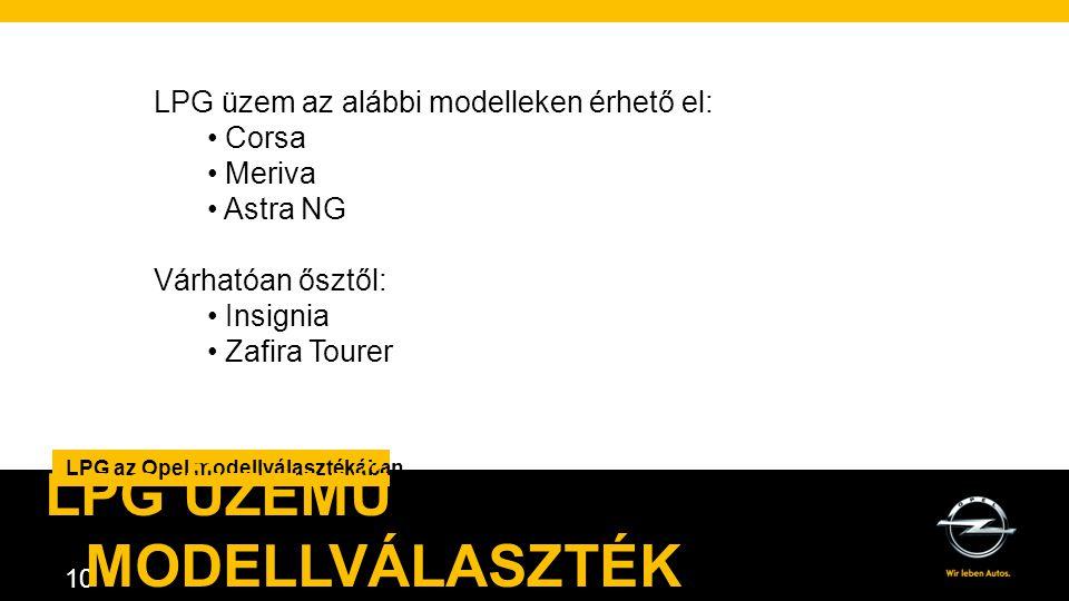 AGENDA. 10 LPG az Opel modellválasztékában LPG ÜZEMŰ MODELLVÁLASZTÉK LPG üzem az alábbi modelleken érhető el: • Corsa • Meriva • Astra NG Várhatóan ős