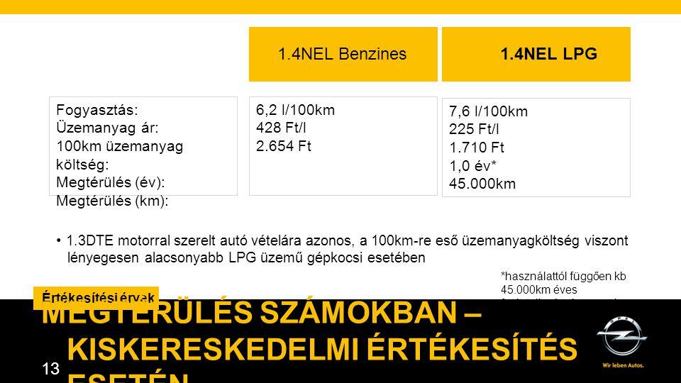 AGENDA. 13 Értékesítési érvek MEGTÉRÜLÉS SZÁMOKBAN – KISKERESKEDELMI ÉRTÉKESÍTÉS ESETÉN 1.4NEL Benzines 6,2 l/100km 428 Ft/l 2.654 Ft •1.4NEL LPG 7,6