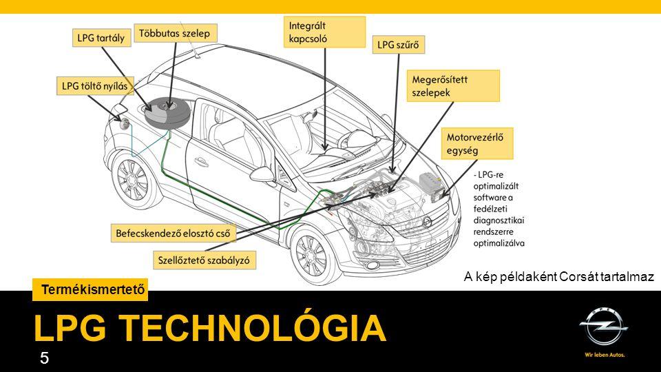 AGENDA. 5 Termékismertető LPG TECHNOLÓGIA A kép példaként Corsát tartalmaz