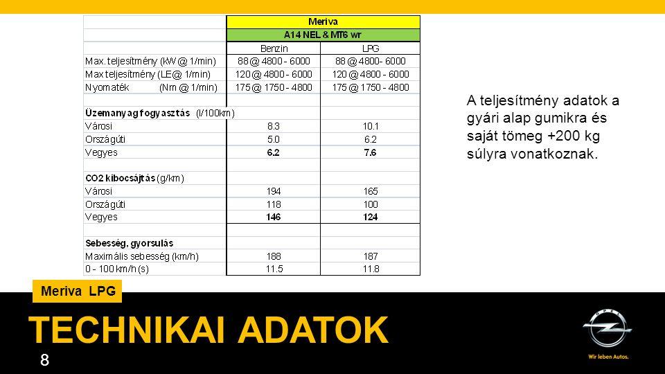 AGENDA. 8 Meriva LPG TECHNIKAI ADATOK A teljesítmény adatok a gyári alap gumikra és saját tömeg +200 kg súlyra vonatkoznak.