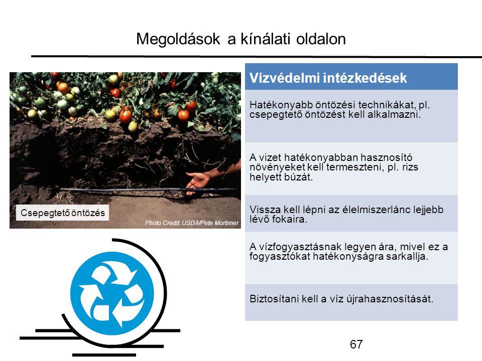 67 Megoldások a kínálati oldalon Vízvédelmi intézkedések Hatékonyabb öntözési technikákat, pl.
