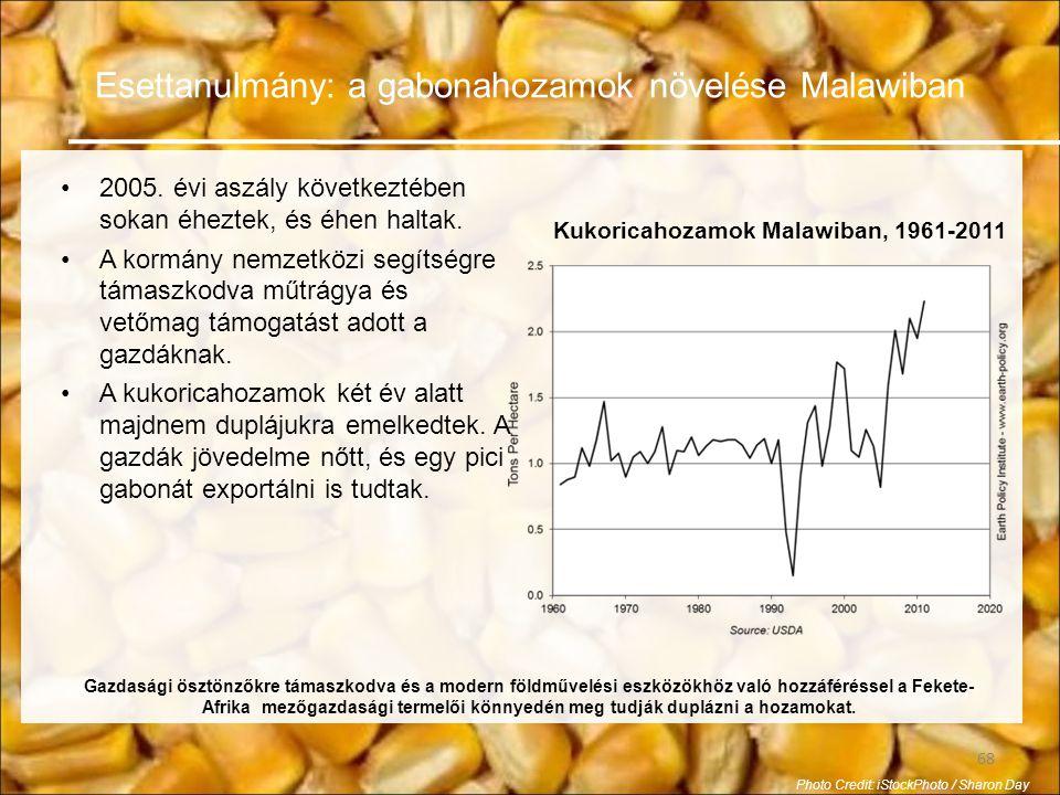 68 Esettanulmány: a gabonahozamok növelése Malawiban •2005.