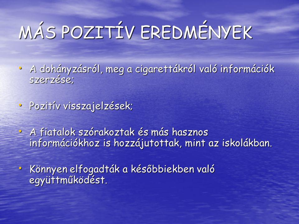 MÁS POZITÍV EREDMÉNYEK • A dohányzásról, meg a cigarettákról való információk szerzése; • Pozitív visszajelzések; • A fiatalok szórakoztak és más hasznos információkhoz is hozzájutottak, mint az iskolákban.
