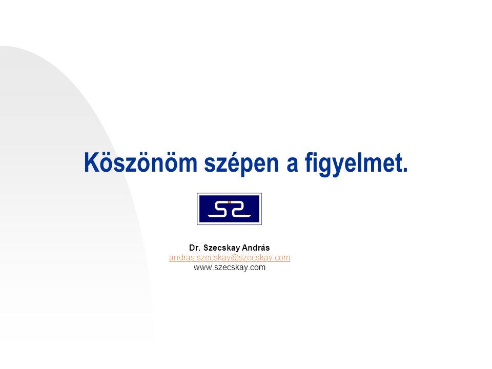 Köszönöm szépen a figyelmet. Dr. Szecskay András andras.szecskay@szecskay.com www.szecskay.com
