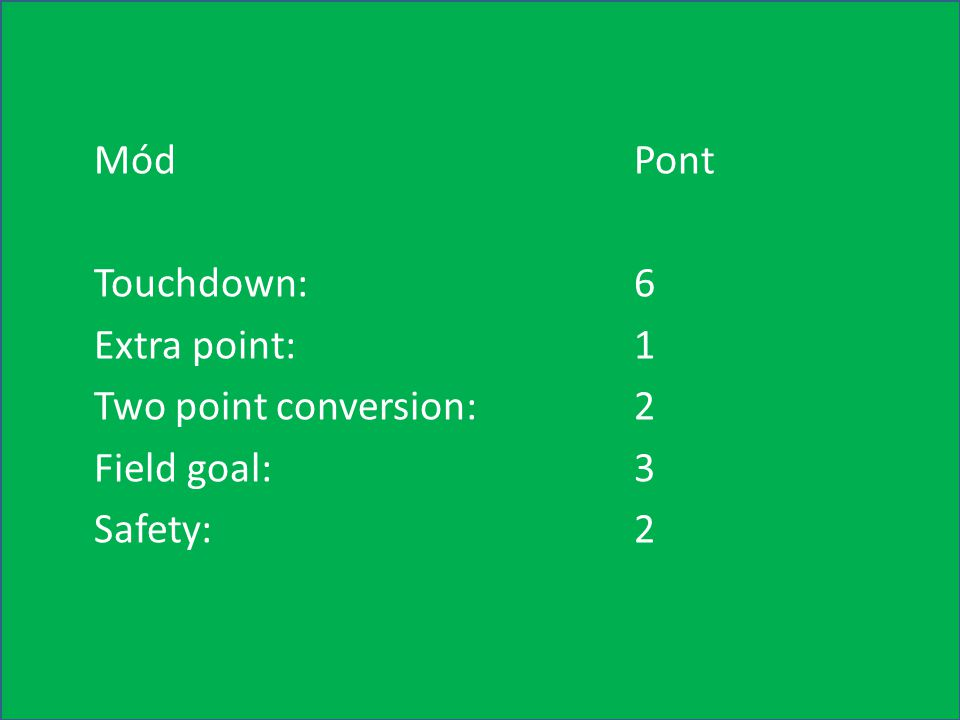 Mód Pont Touchdown:6 Extra point:1 Two point conversion:2 Field goal:3 Safety:2