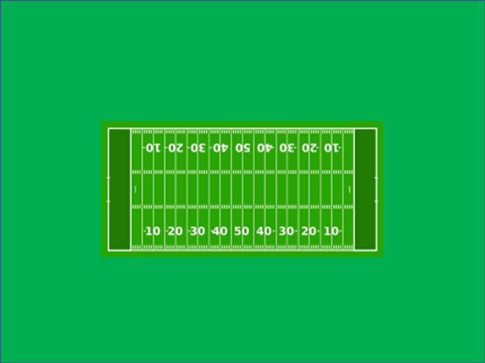 A csapatok: Mindkét csapatnak legalább 24 tagja van (plusz cserék), ebből egyszerre 11 fő tartózkodik a pályán.