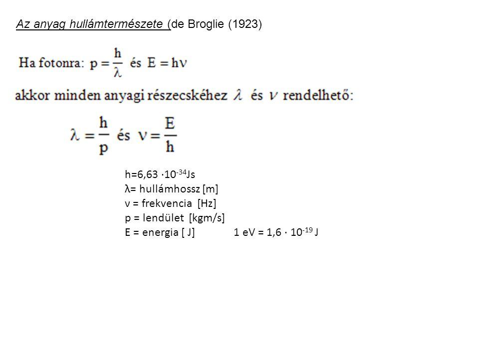 Az anyag hullámtermészete (de Broglie (1923) h=6,63 ·10 -34 Js λ= hullámhossz [m] ν = frekvencia [Hz] p = lendület [kgm/s] E = energia [ J] 1 eV = 1,6