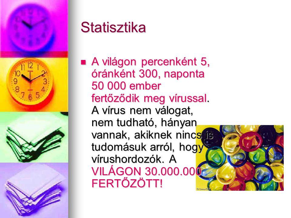 Statisztika  A világon percenként 5, óránként 300, naponta 50 000 ember fertőződik meg vírussal. A vírus nem válogat, nem tudható, hányan vannak, aki