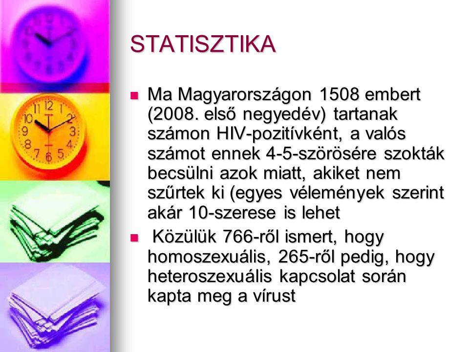 STATISZTIKA  Ma Magyarországon 1508 embert (2008. első negyedév) tartanak számon HIV-pozitívként, a valós számot ennek 4-5-szörösére szokták becsülni