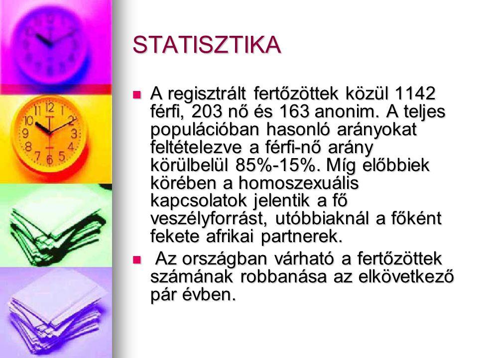STATISZTIKA  A regisztrált fertőzöttek közül 1142 férfi, 203 nő és 163 anonim. A teljes populációban hasonló arányokat feltételezve a férfi-nő arány