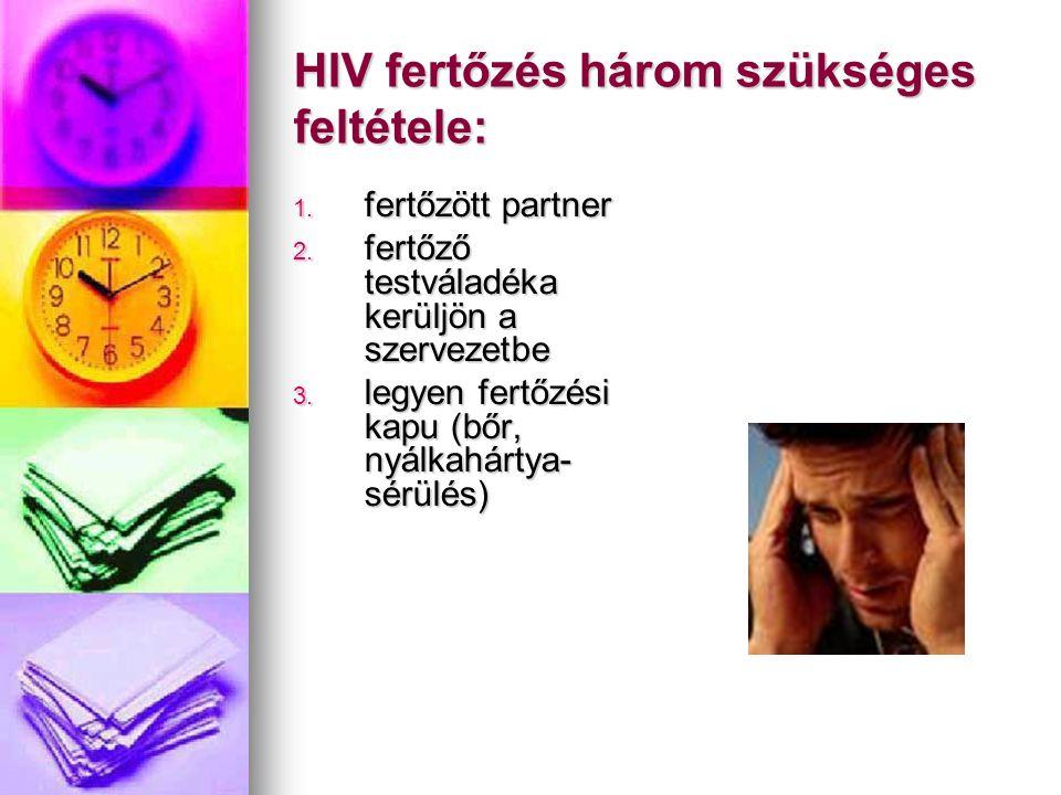 HIV fertőzés három szükséges feltétele: 1. fertőzött partner 2. fertőző testváladéka kerüljön a szervezetbe 3. legyen fertőzési kapu (bőr, nyálkahárty