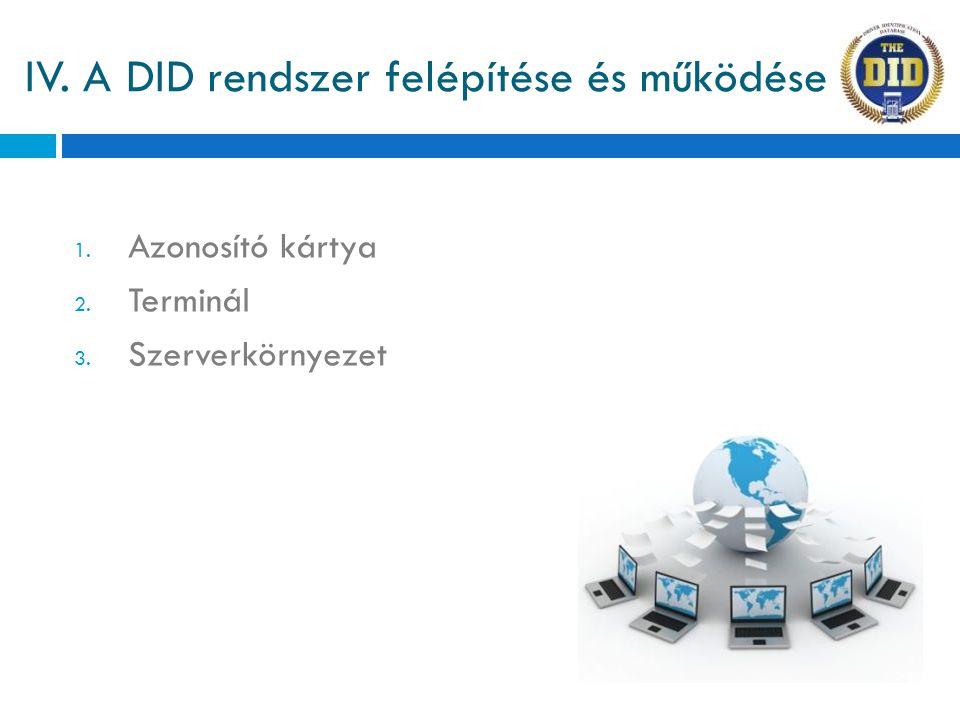1. Azonosító kártya 2. Terminál 3. Szerverkörnyezet IV. A DID rendszer felépítése és működése