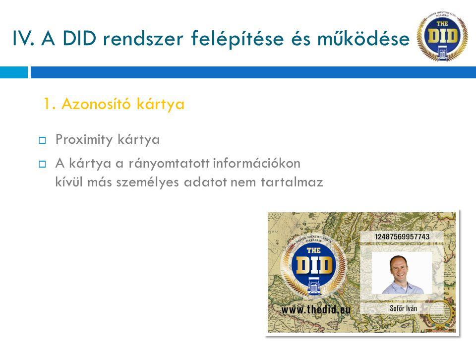 1. Azonosító kártya  Proximity kártya  A kártya a rányomtatott információkon kívül más személyes adatot nem tartalmaz