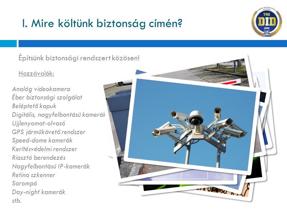 I. Mire költünk biztonság címén? Analóg videokamera Éber biztonsági szolgálat Beléptető kapuk Digitális, nagyfelbontású kamerák Ujjlenyomat-olvasó GPS