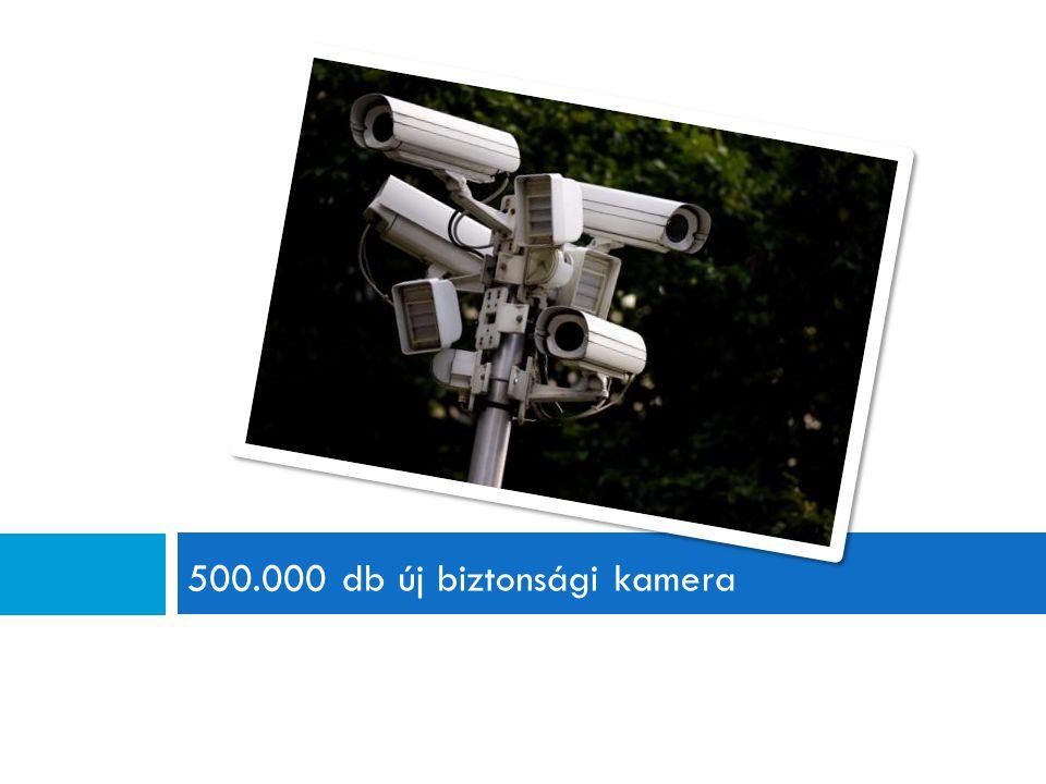 Az mi mindenre lenne elég????? 10.000 db Suzuki Swift 500.000 db új biztonsági kamera