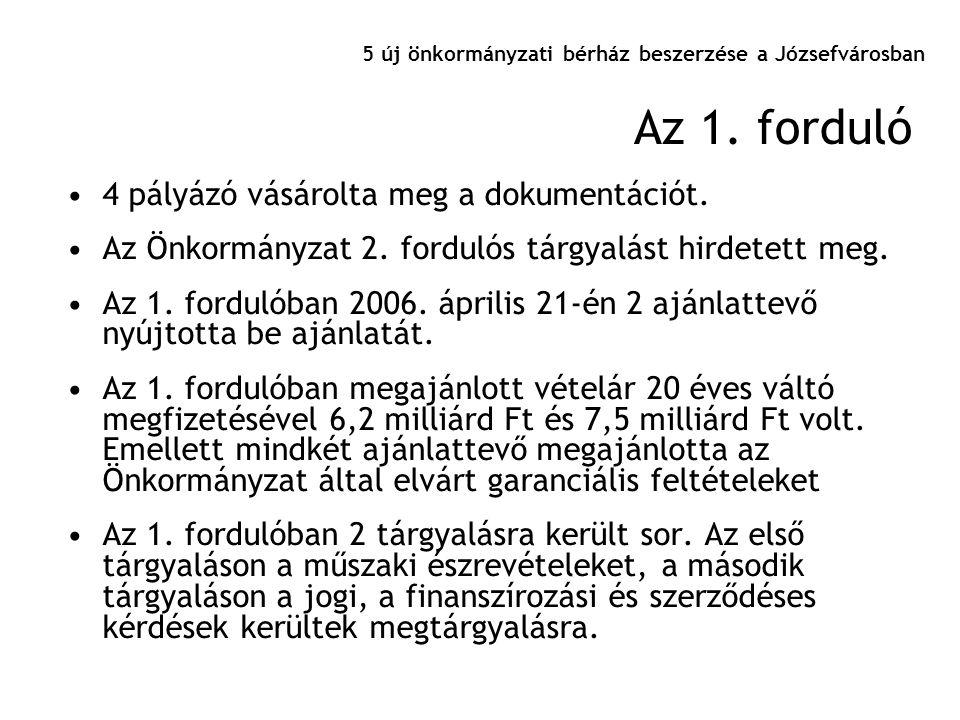 5 új önkormányzati bérház beszerzése a Józsefvárosban •4 pályázó vásárolta meg a dokumentációt. •Az Önkormányzat 2. fordulós tárgyalást hirdetett meg.