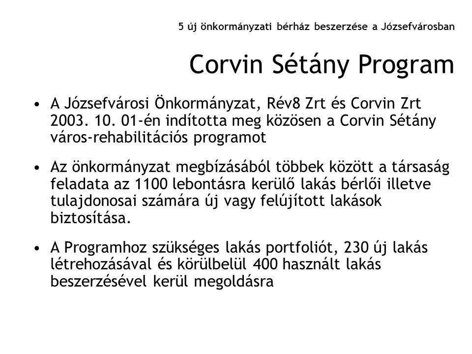 5 új önkormányzati bérház beszerzése a Józsefvárosban •A Józsefvárosi Önkormányzat, Rév8 Zrt és Corvin Zrt 2003. 10. 01-én indította meg közösen a Cor