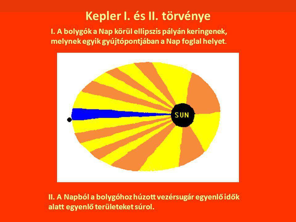 Kepler I. és II. törvénye II. A Napból a bolygóhoz húzott vezérsugár egyenlő idők alatt egyenlő területeket súrol. I. A bolygók a Nap körül ellipszis