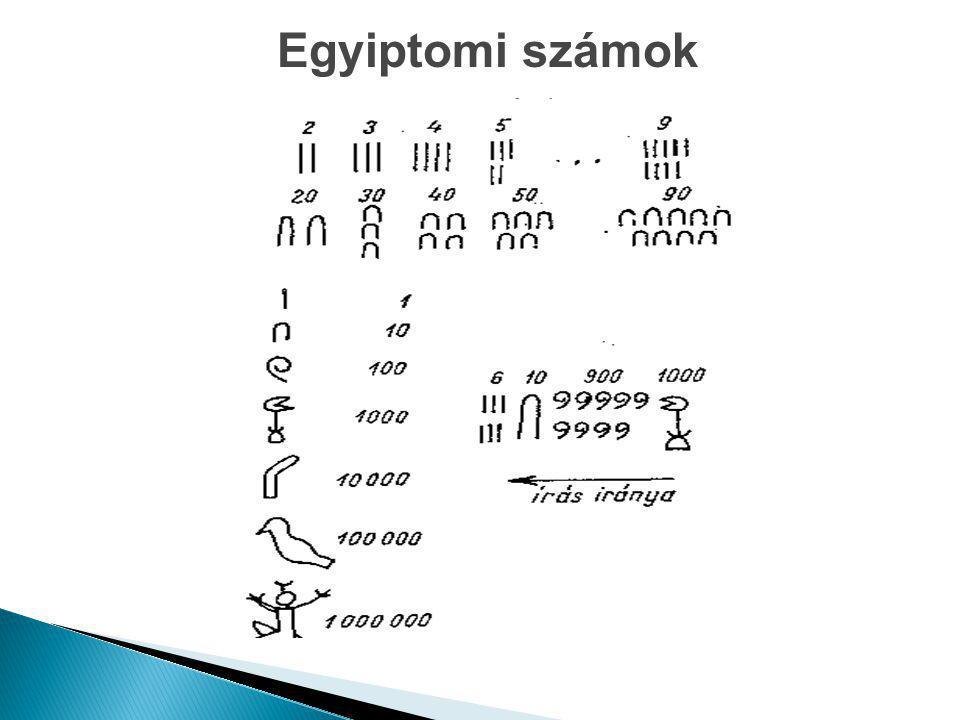 Egyiptomi számok