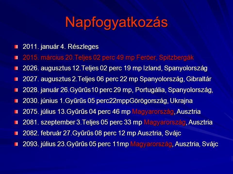 Napfogyatkozás 2011. január 4. Részleges 2015. március 20.Teljes 02 perc 49 mp Feröer, Spitzbergák 2026. augusztus 12.Teljes 02 perc 19 mp Izland, Spa