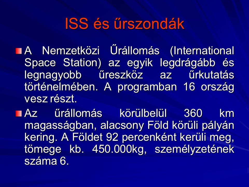 ISS és űrszondák A Nemzetközi Űrállomás (International Space Station) az egyik legdrágább és legnagyobb űreszköz az űrkutatás történelmében. A program