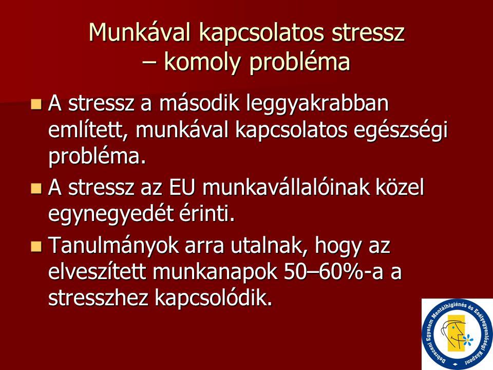 Munkával kapcsolatos stressz – komoly probléma  A stressz a második leggyakrabban említett, munkával kapcsolatos egészségi probléma.  A stressz az E