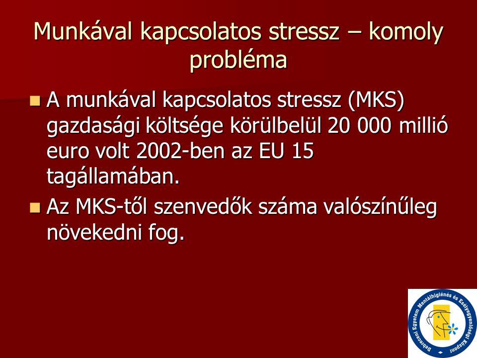 Munkával kapcsolatos stressz – komoly probléma  A munkával kapcsolatos stressz (MKS) gazdasági költsége körülbelül 20 000 millió euro volt 2002-ben a