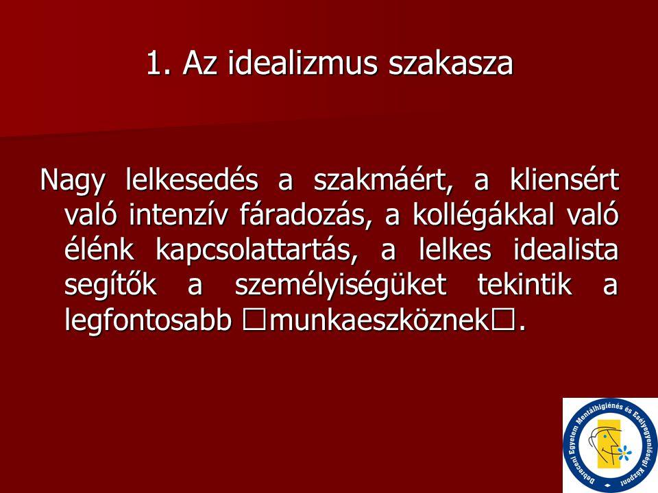 1. Az idealizmus szakasza Nagy lelkesedés a szakmáért, a kliensért való intenzív fáradozás, a kollégákkal való élénk kapcsolattartás, a lelkes idealis