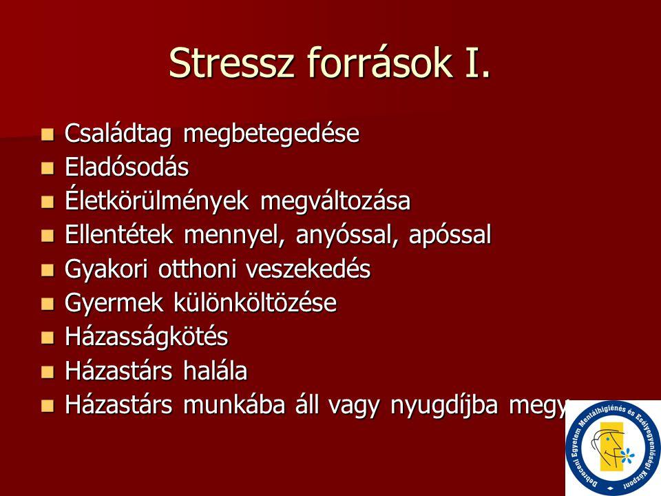Stressz források I.  Családtag megbetegedése  Eladósodás  Életkörülmények megváltozása  Ellentétek mennyel, anyóssal, apóssal  Gyakori otthoni ve