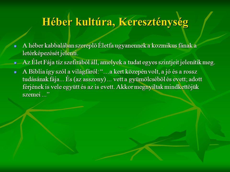 Héber kultúra, Kereszténység  A héber kabbalában szereplõ Életfa ugyanennek a kozmikus fának a letérképezését jelenti.  Az Élet Fája tíz szefirából