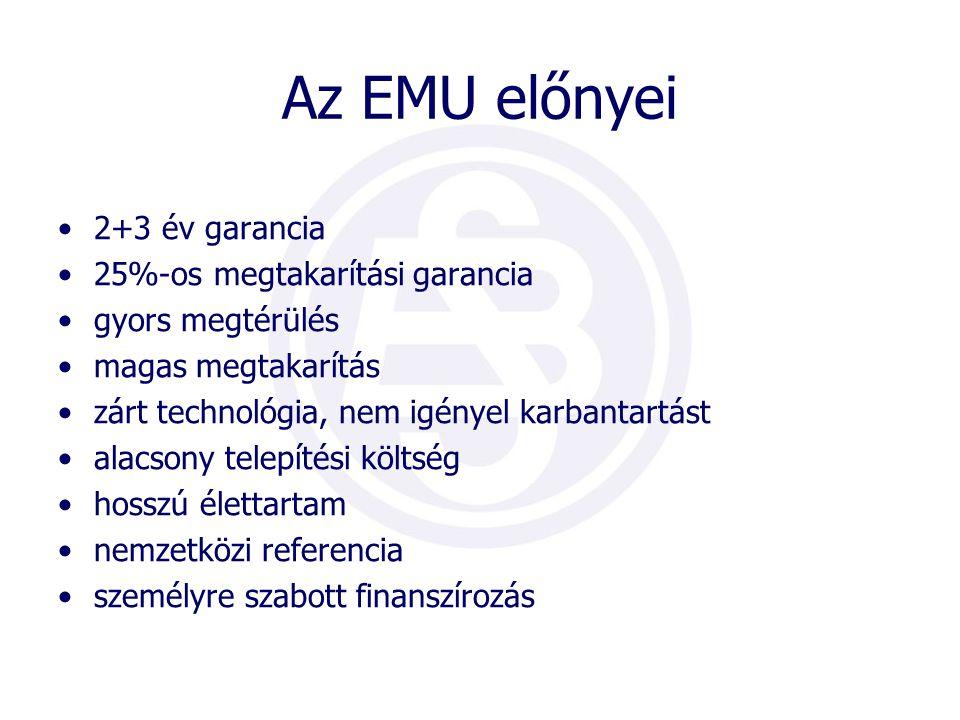 Az EMU előnyei •2+3 év garancia •25%-os megtakarítási garancia •gyors megtérülés •magas megtakarítás •zárt technológia, nem igényel karbantartást •alacsony telepítési költség •hosszú élettartam •nemzetközi referencia •személyre szabott finanszírozás
