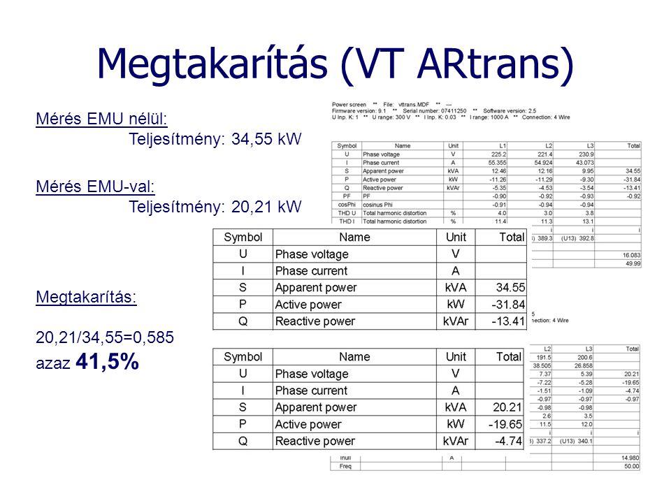 Megtakarítás (VT ARtrans) Mérés EMU nélül: Teljesítmény: 34,55 kW Mérés EMU-val: Teljesítmény: 20,21 kW Megtakarítás: 20,21/34,55=0,585 azaz 41,5%