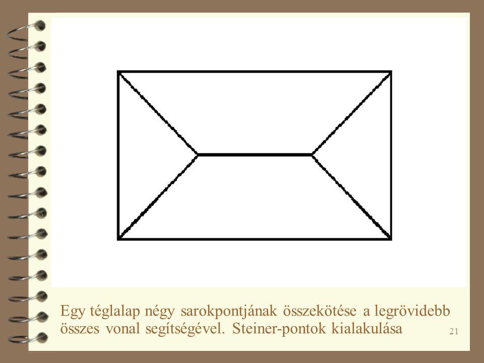 21 Egy téglalap négy sarokpontjának összekötése a legrövidebb összes vonal segítségével. Steiner-pontok kialakulása