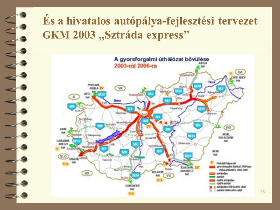 """29 És a hivatalos autópálya-fejlesztési tervezet GKM 2003 """"Sztráda express"""""""