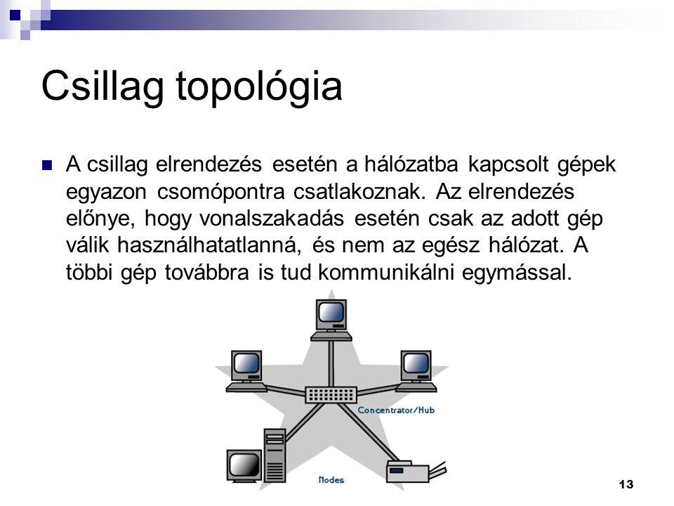 Csillag topológia  A csillag elrendezés esetén a hálózatba kapcsolt gépek egyazon csomópontra csatlakoznak. Az elrendezés előnye, hogy vonalszakadás