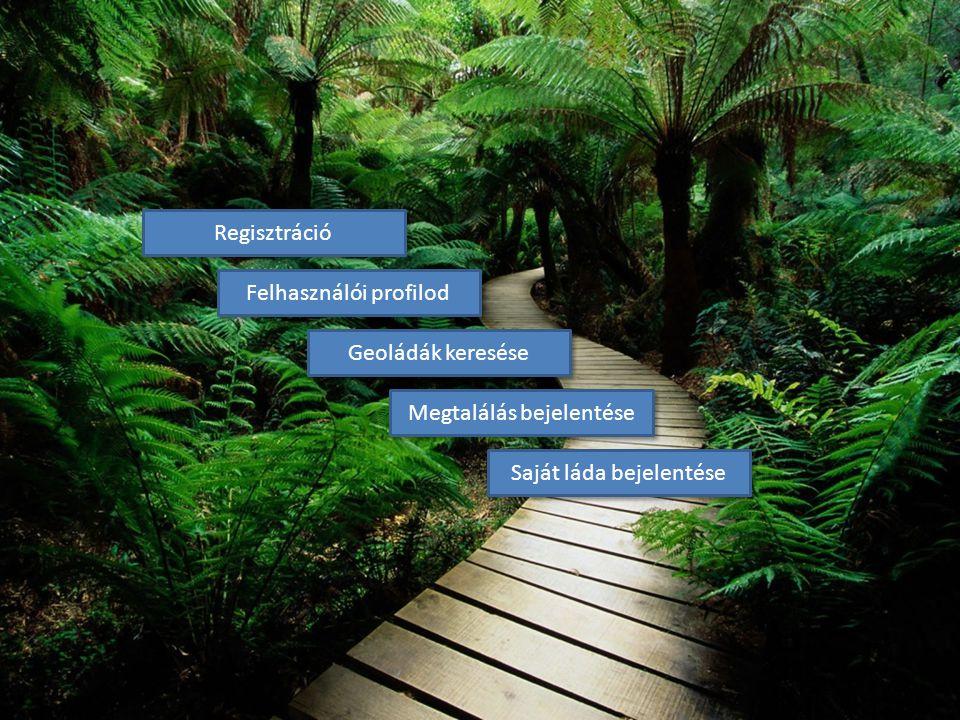 Regisztráció Geoládák keresése Megtalálás bejelentése Saját láda bejelentése Felhasználói profilod