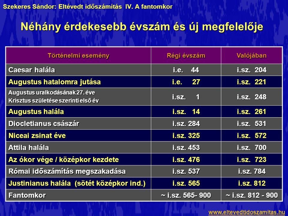 Szekeres Sándor: Eltévedt időszámítás IV. A fantomkor www.eltevedtidoszamitas.hu Néhány érdekesebb évszám és új megfelelője Történelmi esemény Régi év