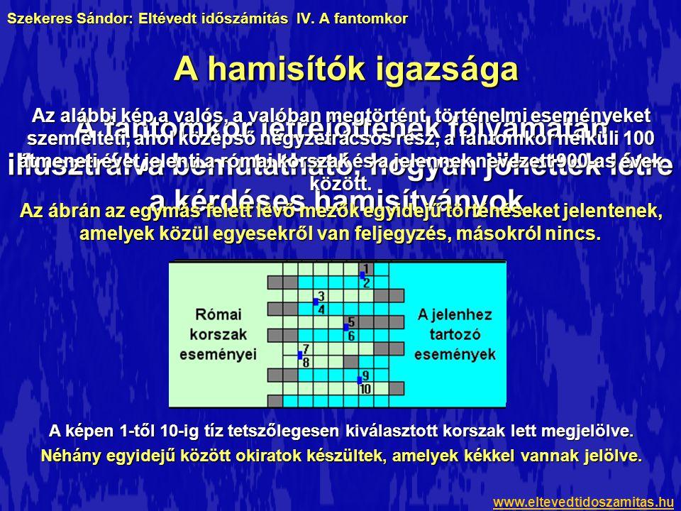 Szekeres Sándor: Eltévedt időszámítás IV. A fantomkor A fantomkor létrejöttének folyamatán illusztrálva bemutatható, hogyan jöhettek létre a kérdéses