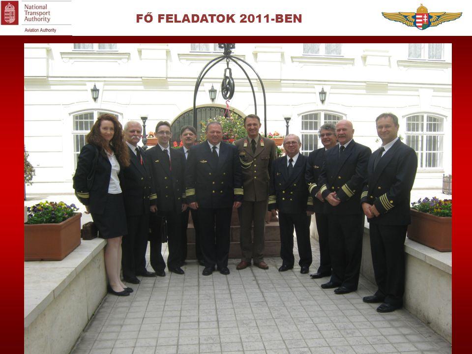 FŐ FELADATOK 2011-BEN Új, a Hivatal rangjának és a hagyományoknak megfelelő megjelenés STRATÉGIAI LÉPÉSEK - 04:  Egyenruha  Jelvény  Hatósági felüg