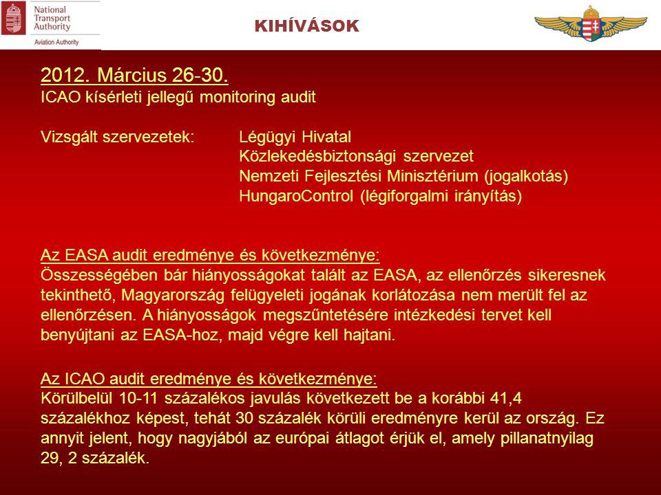KIHÍVÁSOK 2012. Március 26-30. ICAO kísérleti jellegű monitoring audit Vizsgált szervezetek:Légügyi Hivatal Közlekedésbiztonsági szervezet Nemzeti Fej