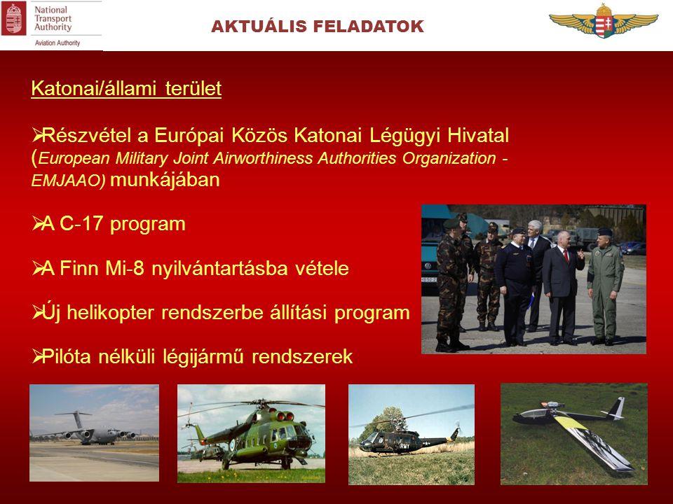 AKTUÁLIS FELADATOK Katonai/állami terület  Részvétel a Európai Közös Katonai Légügyi Hivatal ( European Military Joint Airworthiness Authorities Orga