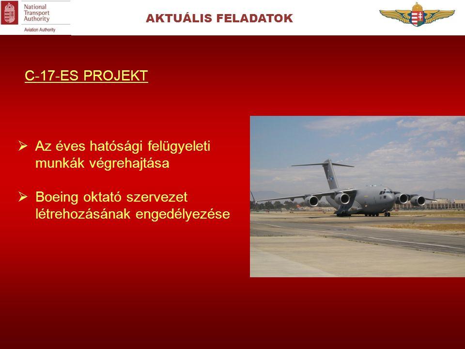 AKTUÁLIS FELADATOK C-17-ES PROJEKT  Az éves hatósági felügyeleti munkák végrehajtása  Boeing oktató szervezet létrehozásának engedélyezése