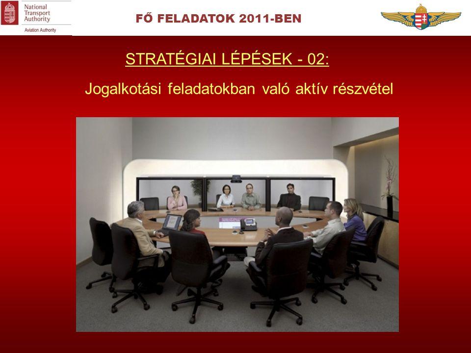 FŐ FELADATOK 2011-BEN Jogalkotási feladatokban való aktív részvétel STRATÉGIAI LÉPÉSEK - 02: