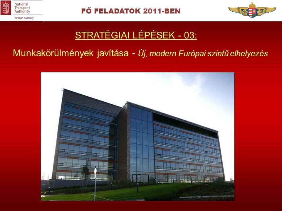 FŐ FELADATOK 2011-BEN Munkakörülmények javítása - Új, modern Európai szintű elhelyezés STRATÉGIAI LÉPÉSEK - 03: